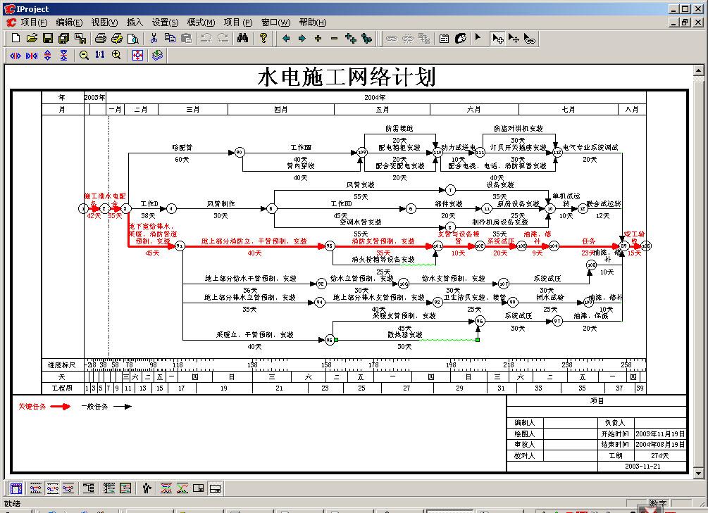 【正版】易利施工进度计划双代号网络图横道