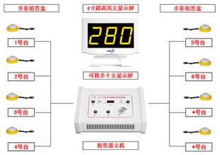 табло Конкурс знаний Пиньдиньшане ответчика, ответ ответ ответчика Цена, беспроводное устройство и электронное устройство 10 группы