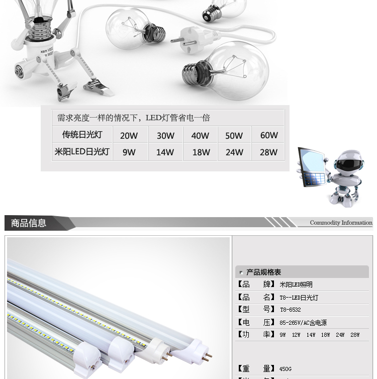 Светодиодная лампа M Yang led  18W 24W 28W T8 LED LED 0.6 1.2 - 26