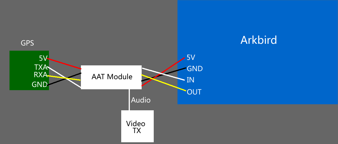 [SCHEMATICS_44OR]  AAT Module Connection Diagram | Aat With Fpv Wiring Diagram |  | FPVLAB