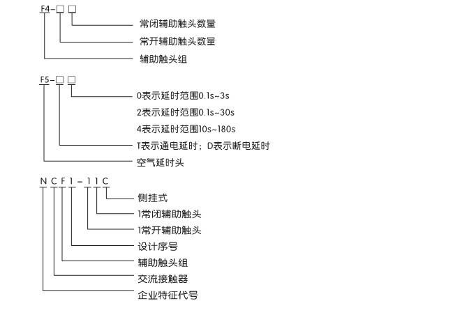 正泰cjx2-1810 220v 380v交流接触器