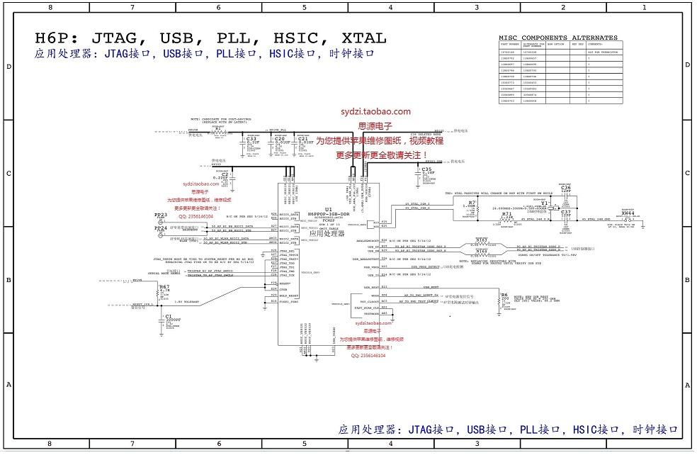 schematic y  zen diagram, schematic