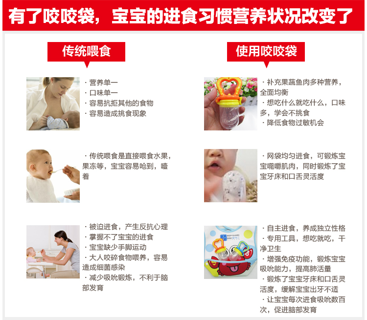 babies nutrition essay More essay examples on blood rubric the vitamin c in fruits are crucial for the baby's bones and teeth, as well as the collagen in the baby's connective tissue.